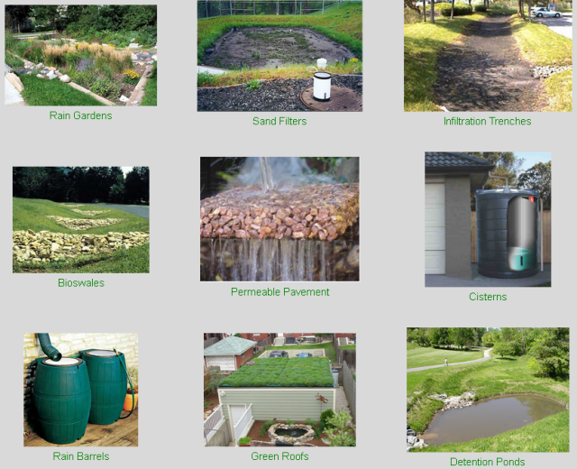 Images of various Green Infrastructure techniques.