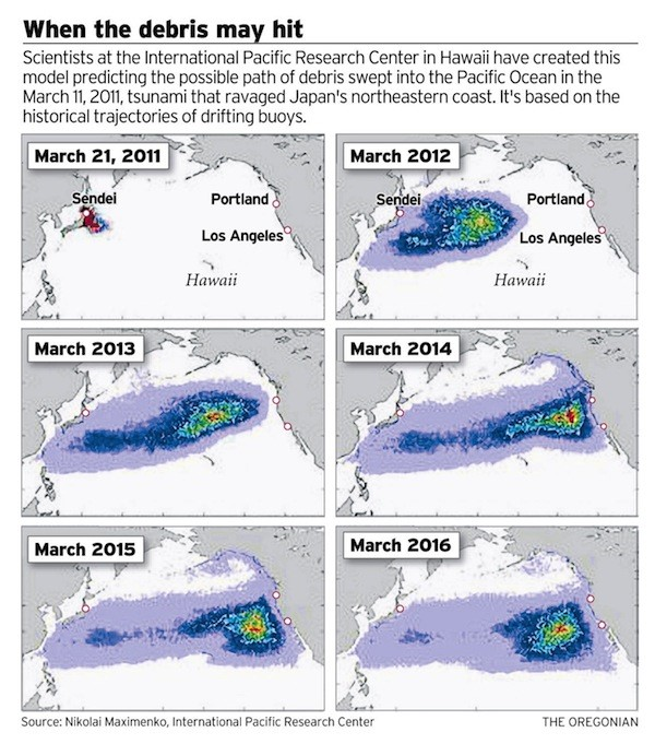 Scientists are predicting the flow direction and speed of the debris from Fukushima across the Pacific.
