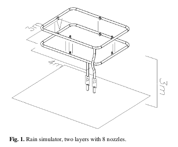 Drawing of rain simulator setup