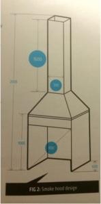 Figure 2 - A smoke hood design to increase ventilation (DEMAND, Fall 2013).
