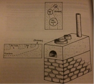 Figure 3 - A lorena stove design to improve air pollution through controlled combustion and ventilation (Mihelcic, 2009).