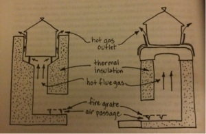 Figure 4 - A rocket stove design that improves heat efficiency but lacks ventilation improvement (Mihelcic, 2009).