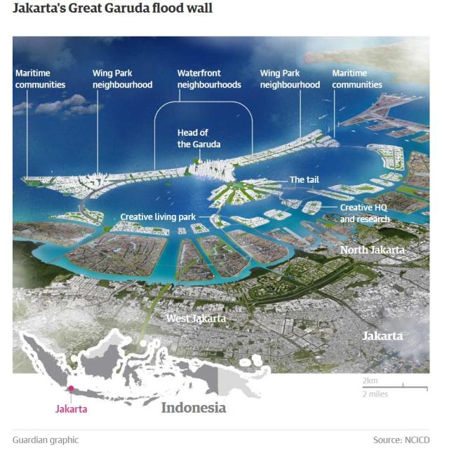 Firgure 1. Diagram of proposed Garuda sea wall and surrounding city of Jakarta, Indonesia (Sherwell)
